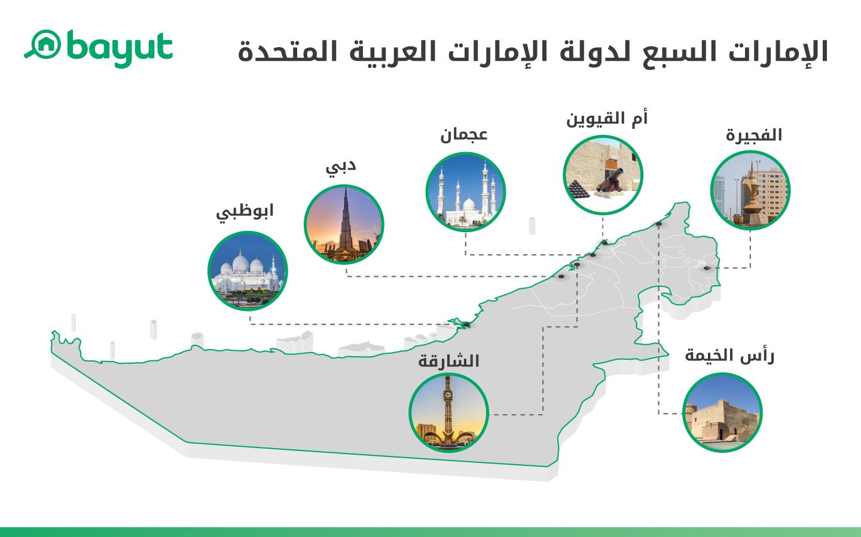 خريطة الامارات السبع