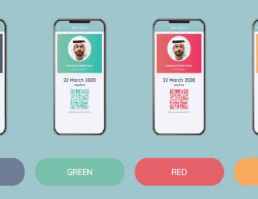 AlHosn app colour coding
