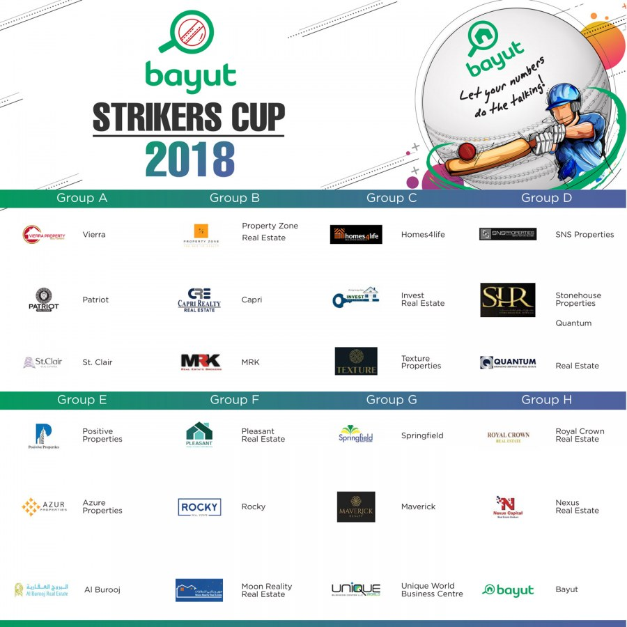 Real estate companies participating in Bayut Strikers Cup