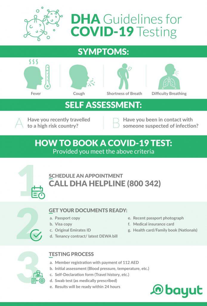 infographic for DHA guidelines for coronavirus test in Dubai