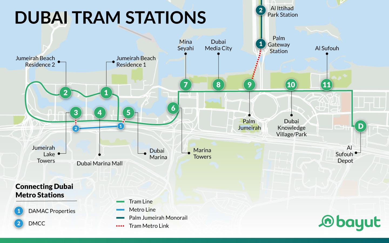 Dubai Tram stations map