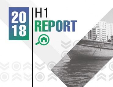 Sharjah real estate market report