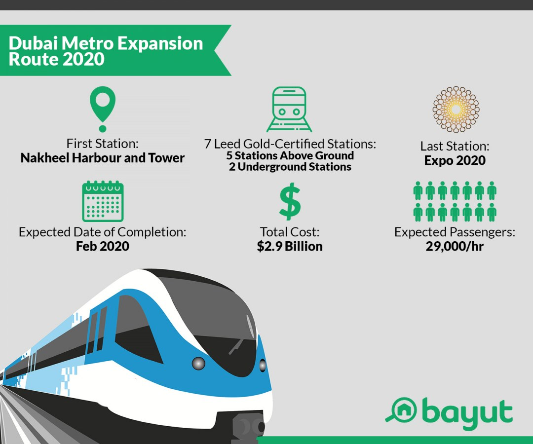 Everything You Need to Know About Dubai Metro Expansion - MyBayut