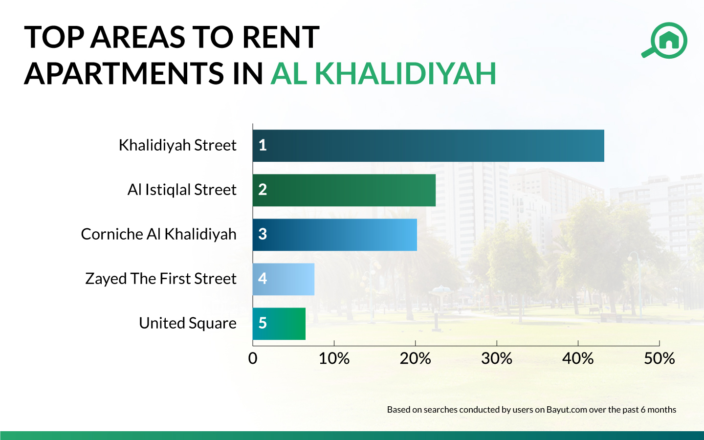 rent trends al khalidiyah