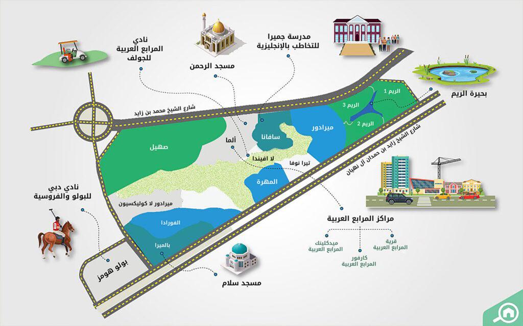 معلومات عن المرابع العربية