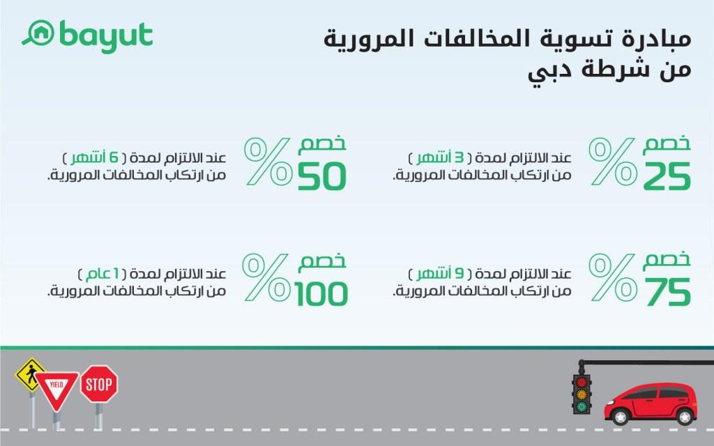 مبادرة تخفيض مخالفات دبي 2020 الم علنة من شرطة دبي ماي بيوت