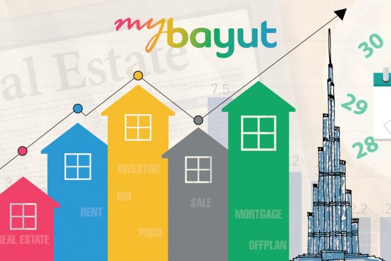 Last Month in Real Estate: Dubai real estate news