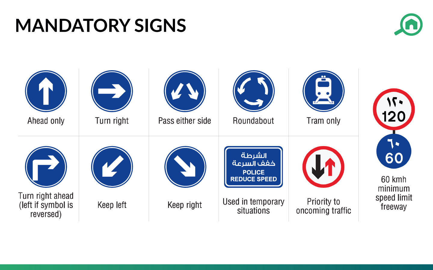 Mandatory road signs to ensure safety