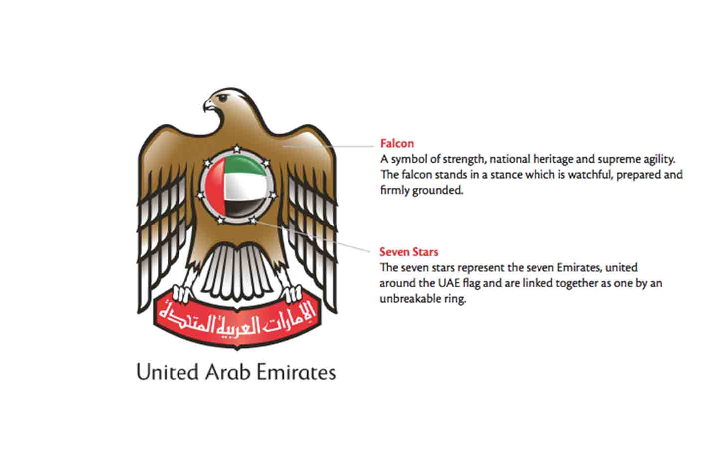 official federal emblem of the UAE