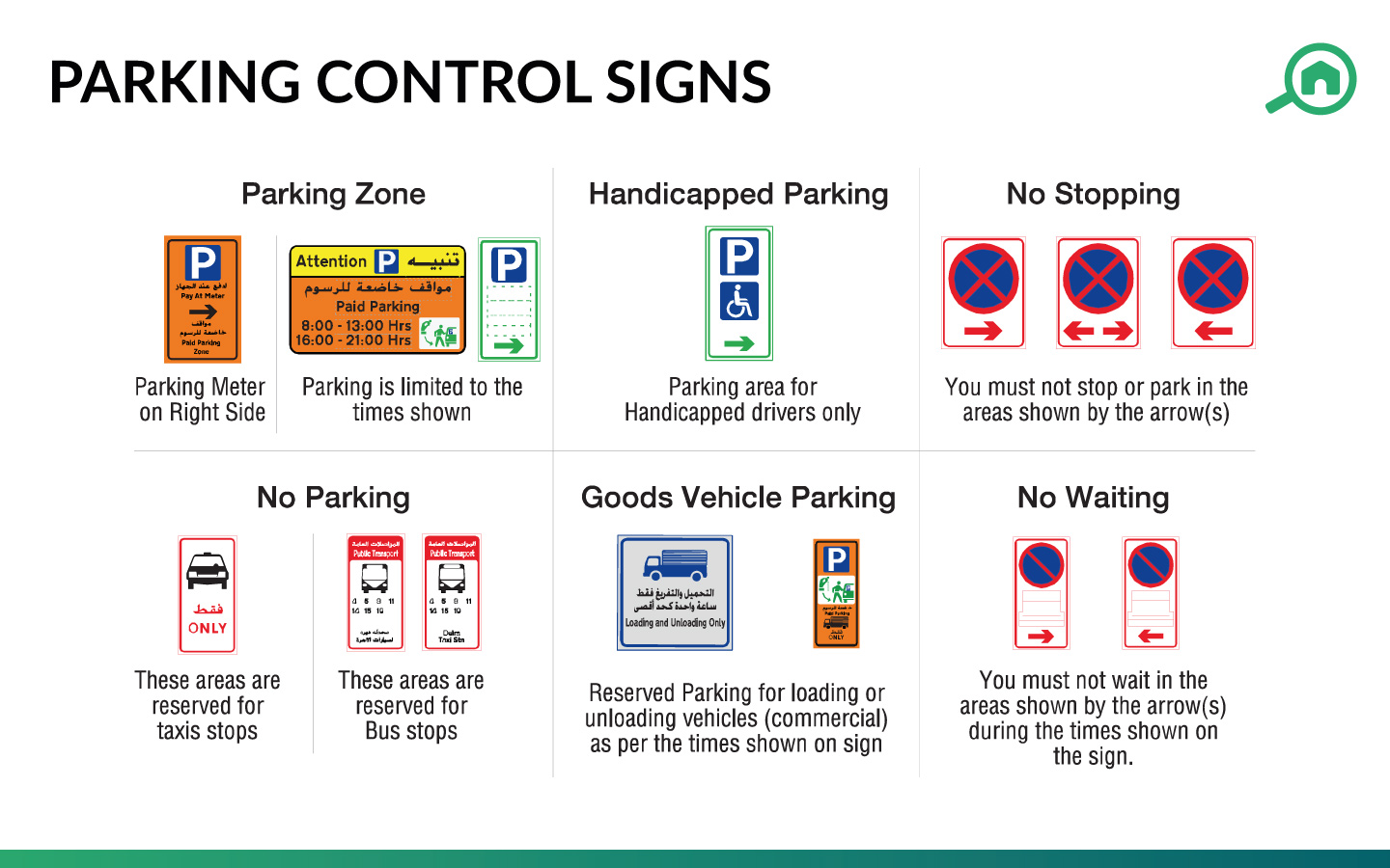 Parking signs in the UAE