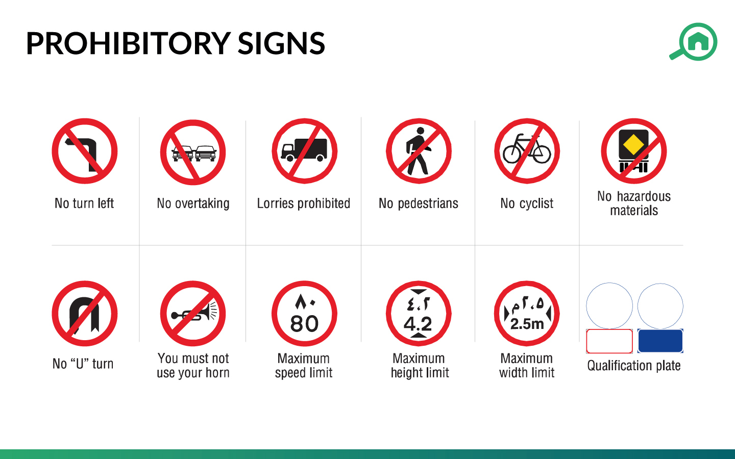 Traffic signs to prohibit unwanted behaviour