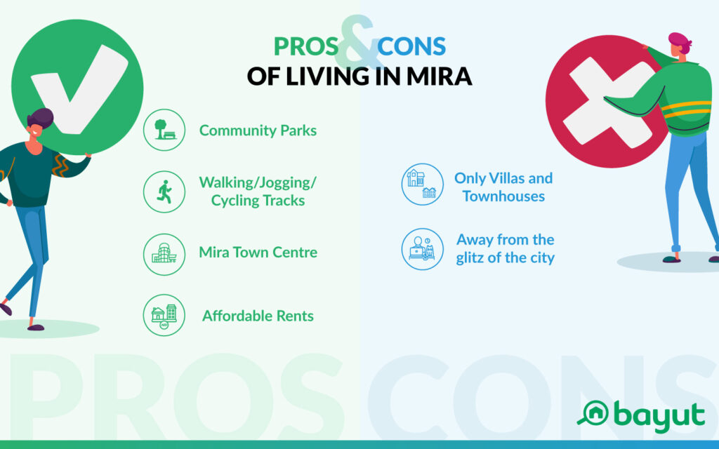 Infographic about Mira's lifestyle