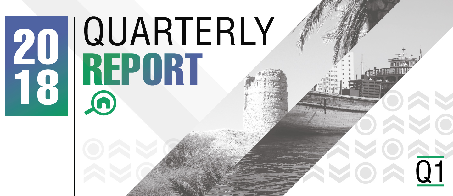 Sharjah and Northern Emirates Market Report: Real estate market in Sharjah
