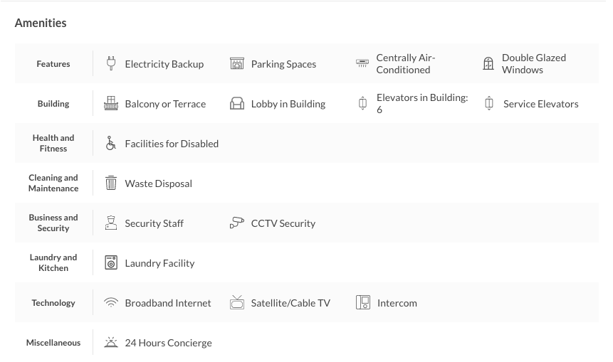 Snapshot of the categorised amenities feature on bayut.com