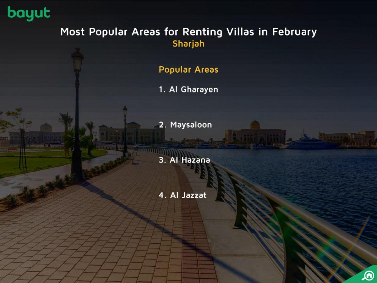 Renting Villas in Sharjah