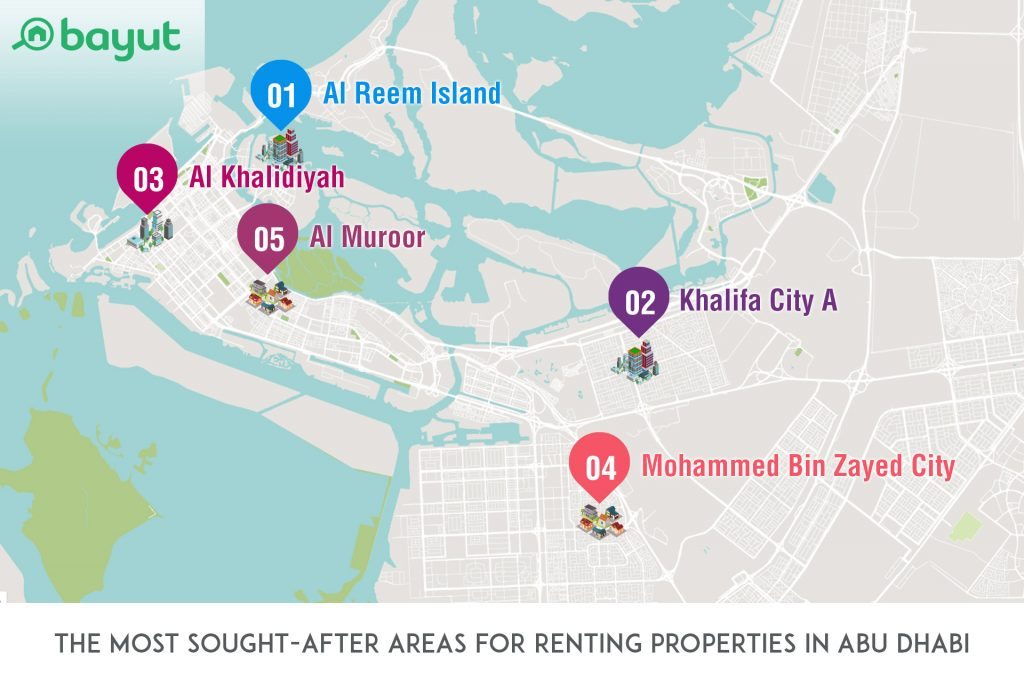 Top In-Demand Areas for Renters in Abu Dhabi in June 2017