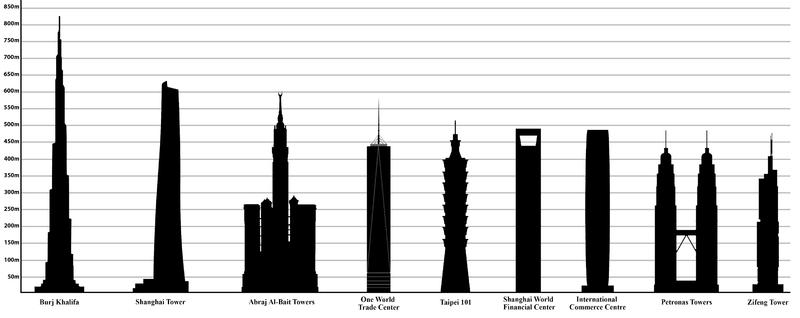 The Tower at Dubai Creek Harbour will be taller than Burj Khalifa
