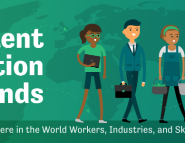 World Talent Migration Trends