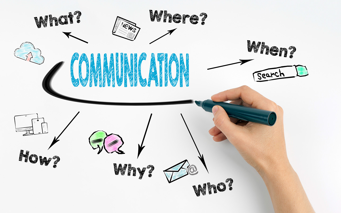 effective communication in real estate