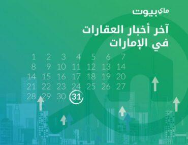 اخبار العقارات في الامارات ابريل 2021