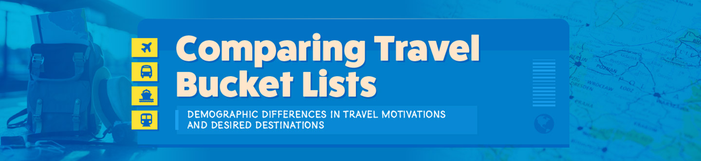 Comparing Travel Bucket Lists