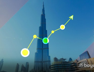 Rent trends in Downtown Dubai