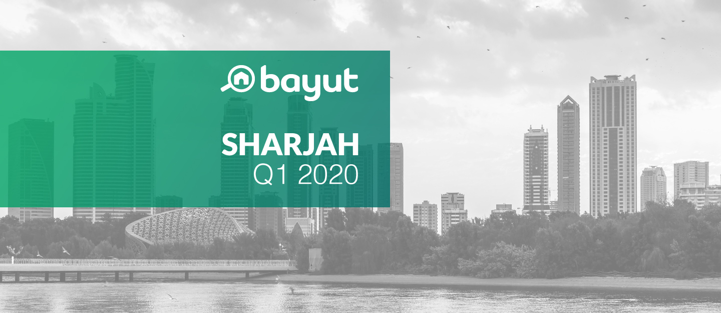 Bayut Sharjah Market Report Q1 2020 cover