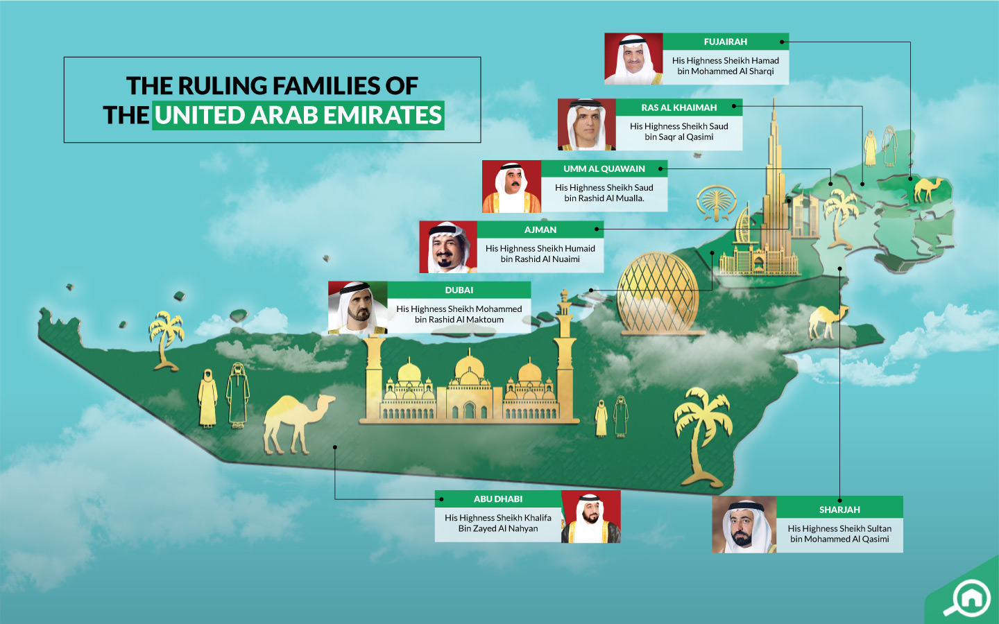 infographic about the rulers and the head of the royal families of the uae