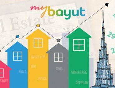 UAE Property News Updates