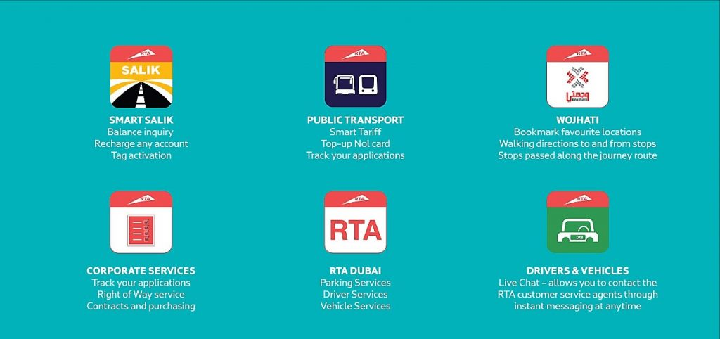 RTA's Smart Services details on Bayut.com